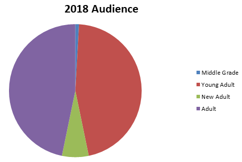 2018 Audience (2)